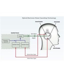 David Clark Headset Plug Wiring Diagram. . Wiring Diagram on